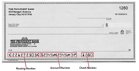 Citizens Bank Routing Number
